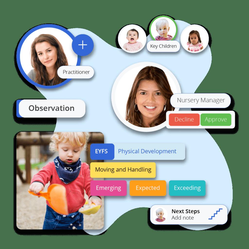 EYFS Development Tracker